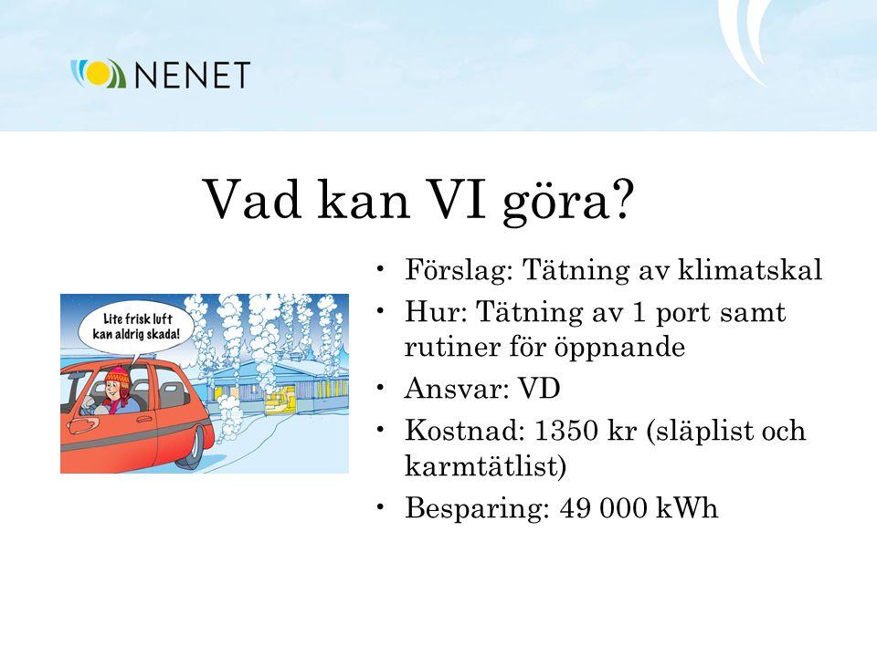 Vad kan VI göra? •Förslag: Tätning av klimatskal •Hur: Tätning av 1 port samt rutiner för öppnande •Ansvar: VD •Kostnad: 1350 kr (släplist och karmtät