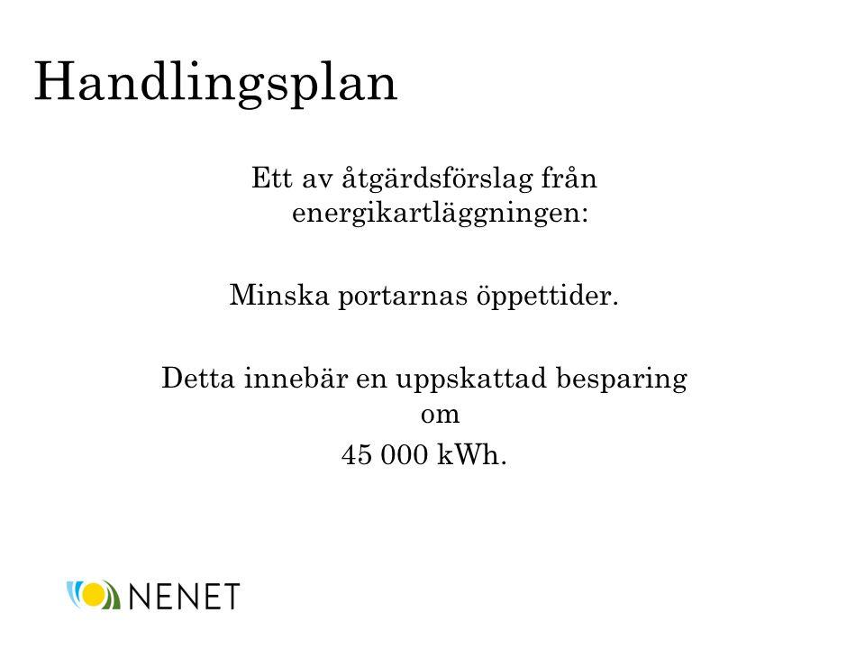 Handlingsplan Ett av åtgärdsförslag från energikartläggningen: Minska portarnas öppettider. Detta innebär en uppskattad besparing om 45 000 kWh.