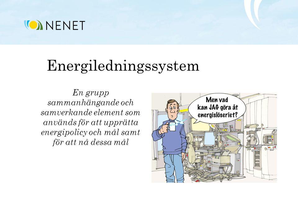 Energiledningssystem En grupp sammanhängande och samverkande element som används för att upprätta energipolicy och mål samt för att nå dessa mål
