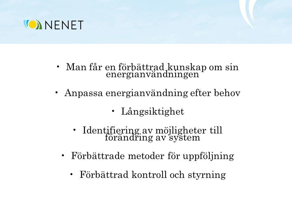 •Man får en förbättrad kunskap om sin energianvändningen •Anpassa energianvändning efter behov •Långsiktighet •Identifiering av möjligheter till förän
