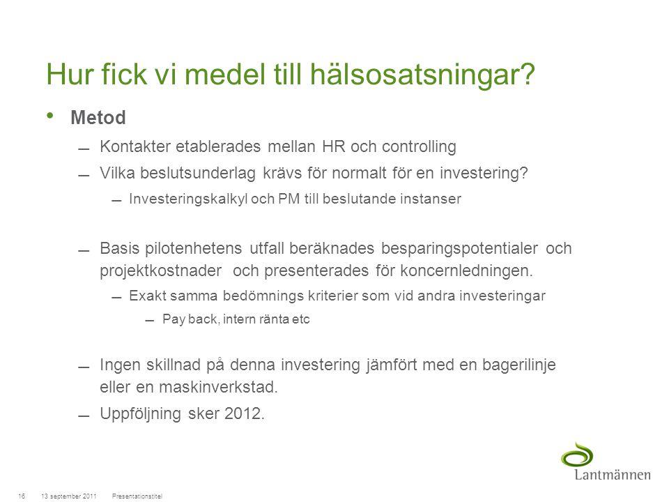 Landscape Hur fick vi medel till hälsosatsningar? 13 september 2011Presentationstitel16 • Metod Kontakter etablerades mellan HR och controlling Vilk