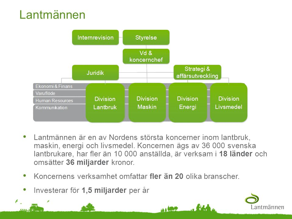 Landscape Lantmännen Hållbar utveckling R&D • Lantmännen är en av Nordens största koncerner inom lantbruk, maskin, energi och livsmedel. Koncernen ägs