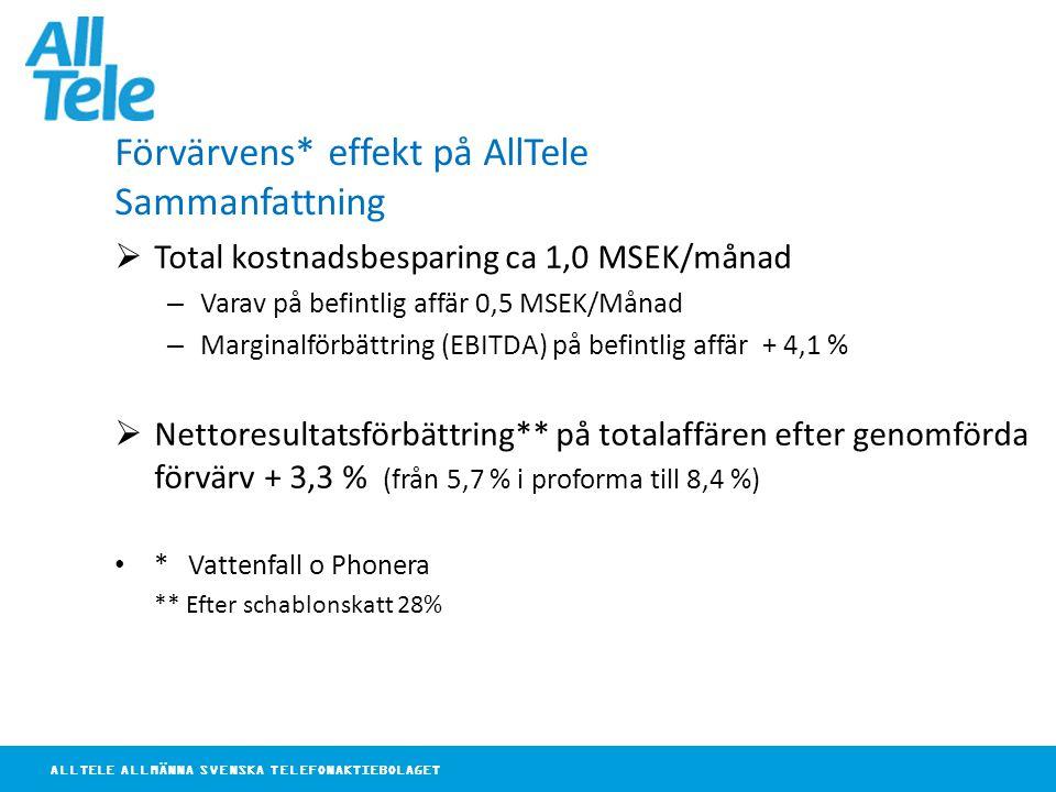 ALLTELE ALLMÄNNA SVENSKA TELEFONAKTIEBOLAGET Förvärvens* effekt på AllTele Sammanfattning  Total kostnadsbesparing ca 1,0 MSEK/månad – Varav på befin