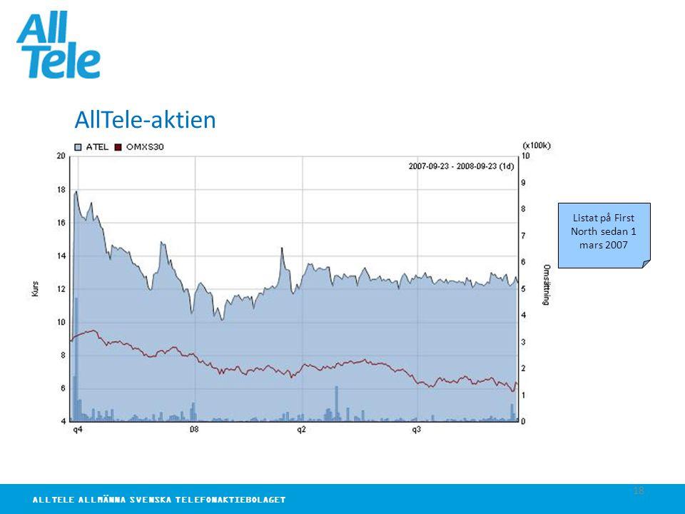 ALLTELE ALLMÄNNA SVENSKA TELEFONAKTIEBOLAGET 18 AllTele-aktien Kursutveckling 12mån Listat på First North sedan 1 mars 2007