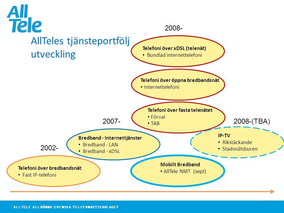 ALLTELE ALLMÄNNA SVENSKA TELEFONAKTIEBOLAGET 1 AllTeles tjänsteportfölj utveckling Bredband - Internettjänster • Bredband - LAN • Bredband - xDSL Tele