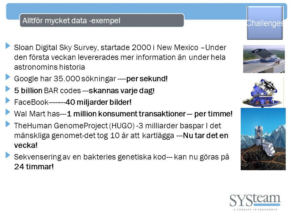 Alltför mycket data -exempel Sloan Digital Sky Survey, startade 2000 i New Mexico –Under den första veckan levererades mer information än under hela a