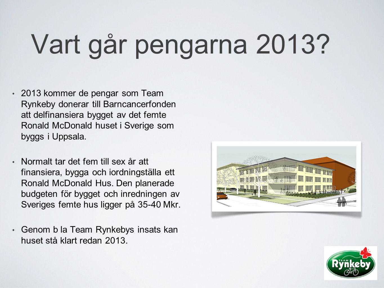 Vart går pengarna 2013? • 2013 kommer de pengar som Team Rynkeby donerar till Barncancerfonden att delfinansiera bygget av det femte Ronald McDonald h