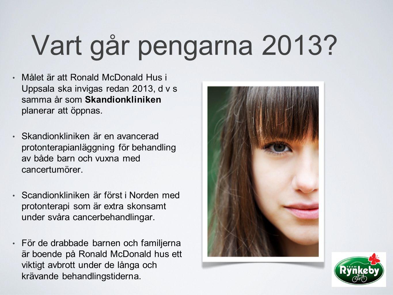 Vart går pengarna 2013? • Målet är att Ronald McDonald Hus i Uppsala ska invigas redan 2013, d v s samma år som Skandionkliniken planerar att öppnas.