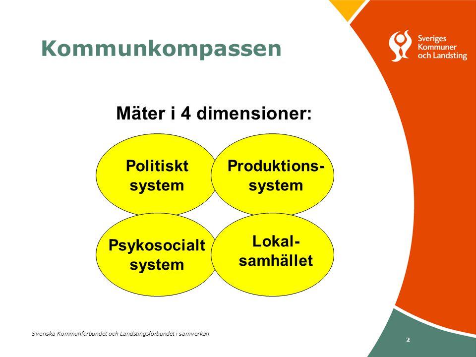 Svenska Kommunförbundet och Landstingsförbundet i samverkan 2 Politiskt system Produktions- system Psykosocialt system Lokal- samhället Mäter i 4 dime
