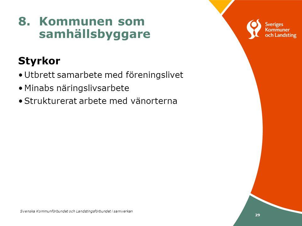 Svenska Kommunförbundet och Landstingsförbundet i samverkan 29 8. Kommunen som samhällsbyggare Styrkor •Utbrett samarbete med föreningslivet •Minabs n