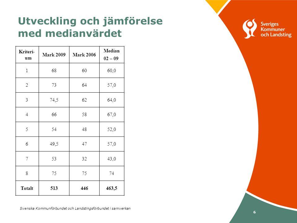 Svenska Kommunförbundet och Landstingsförbundet i samverkan 6 Utveckling och jämförelse med medianvärdet Kriteri- um Mark 2009Mark 2006 Median 02 – 09