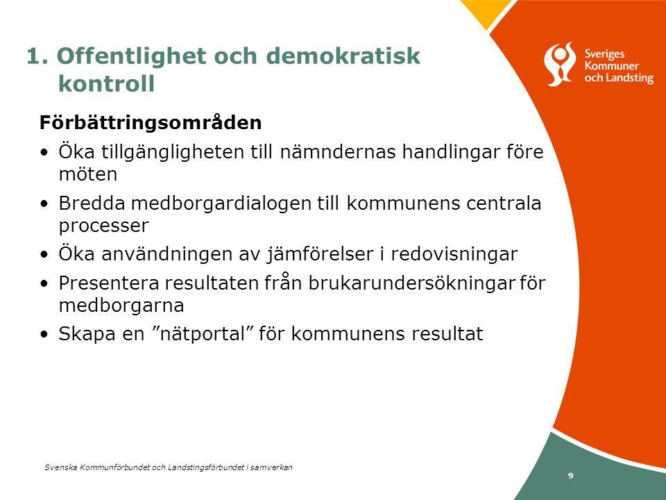 Svenska Kommunförbundet och Landstingsförbundet i samverkan 9 Förbättringsområden •Öka tillgängligheten till nämndernas handlingar före möten •Bredda