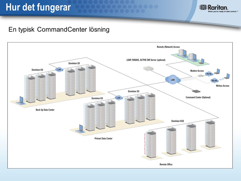 Hur det fungerar En typisk CommandCenter lösning