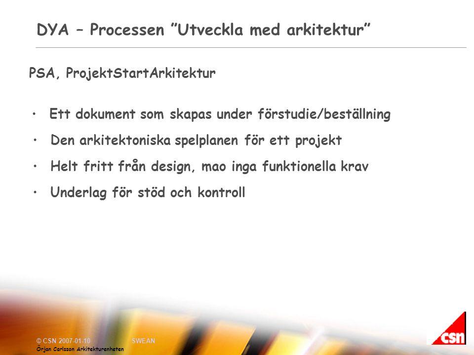 © CSN 2007-01-10SWEAN Örjan Carlsson Arkitekturenheten DYA – Processen Utveckla med arkitektur •Ett dokument som skapas under förstudie/beställning •Den arkitektoniska spelplanen för ett projekt •Helt fritt från design, mao inga funktionella krav •Underlag för stöd och kontroll PSA, ProjektStartArkitektur