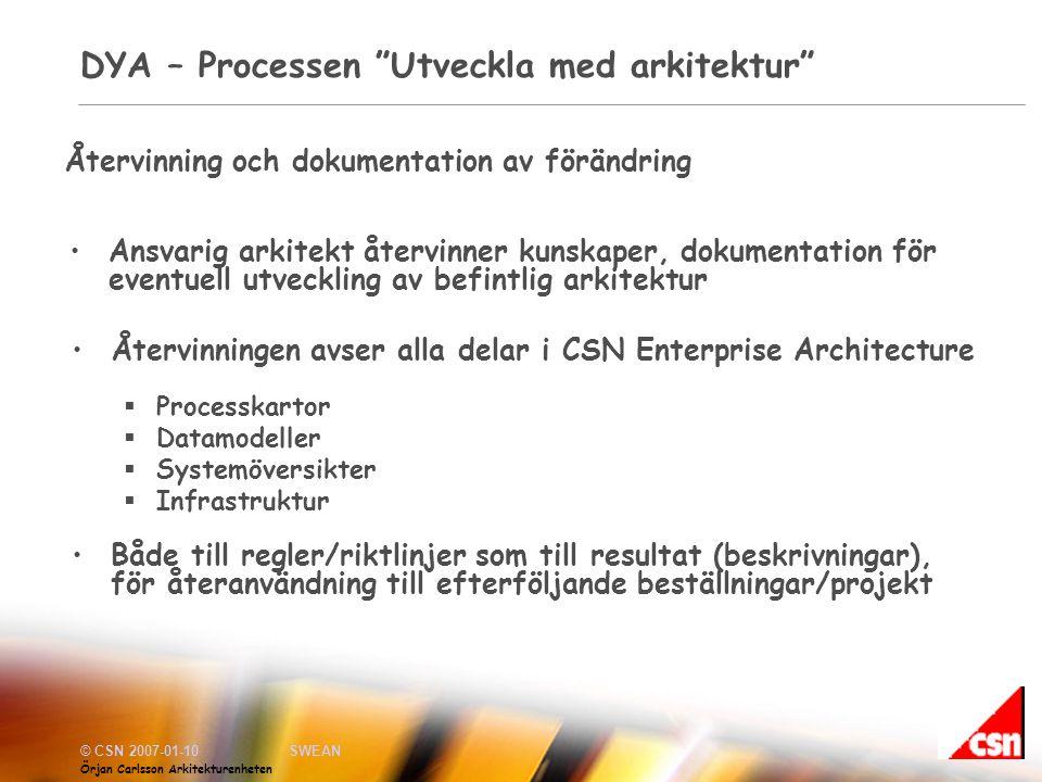 © CSN 2007-01-10SWEAN Örjan Carlsson Arkitekturenheten DYA – Processen Utveckla med arkitektur •Ansvarig arkitekt återvinner kunskaper, dokumentation för eventuell utveckling av befintlig arkitektur •Återvinningen avser alla delar i CSN Enterprise Architecture  Processkartor  Datamodeller  Systemöversikter  Infrastruktur Återvinning och dokumentation av förändring •Både till regler/riktlinjer som till resultat (beskrivningar), för återanvändning till efterföljande beställningar/projekt