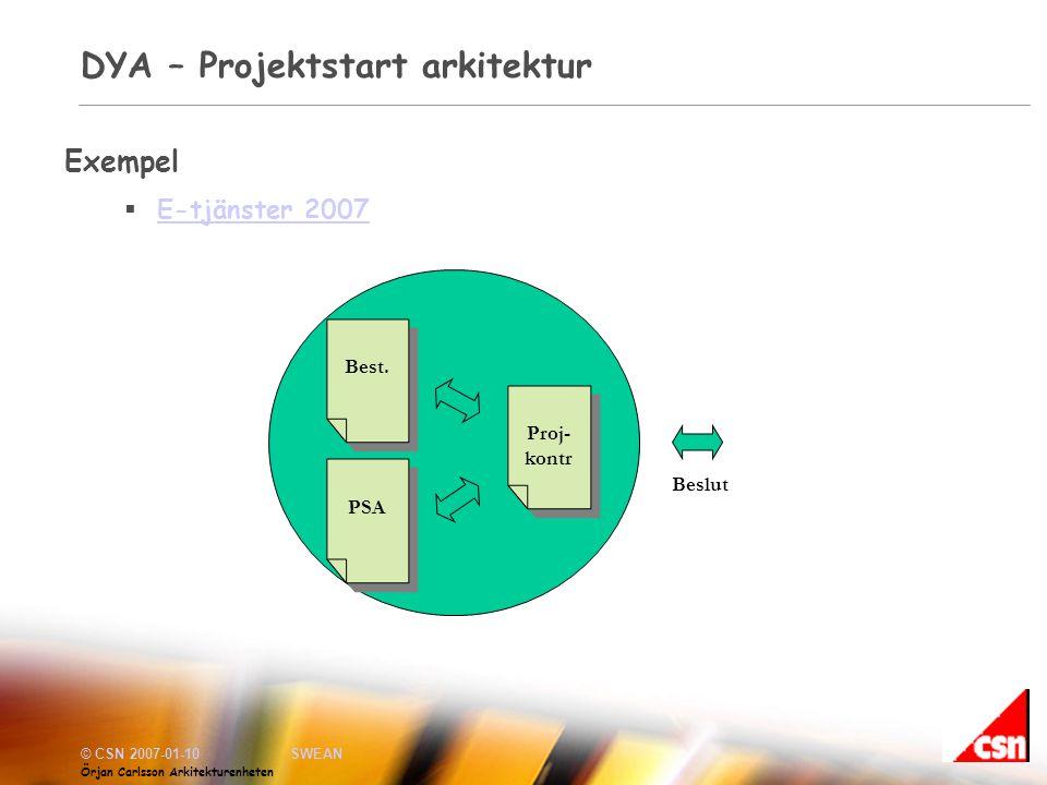 © CSN 2007-01-10SWEAN Örjan Carlsson Arkitekturenheten DYA – Projektstart arkitektur Exempel  E-tjänster 2007 E-tjänster 2007 Best.PSAProj- kontr Beslut