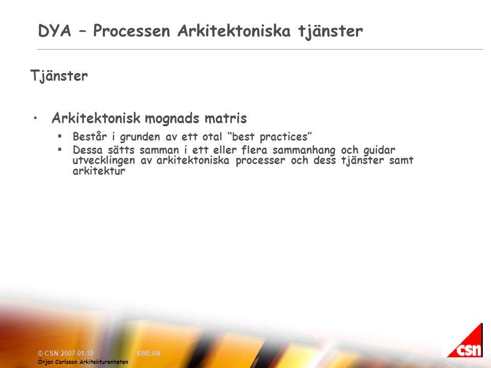 © CSN 2007-01-10SWEAN Örjan Carlsson Arkitekturenheten DYA – Processen Arkitektoniska tjänster •Arkitektonisk mognads matris  Består i grunden av ett otal best practices  Dessa sätts samman i ett eller flera sammanhang och guidar utvecklingen av arkitektoniska processer och dess tjänster samt arkitektur Tjänster
