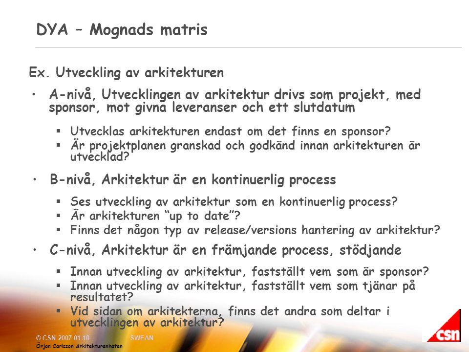 © CSN 2007-01-10SWEAN Örjan Carlsson Arkitekturenheten DYA – Mognads matris •A-nivå, Utvecklingen av arkitektur drivs som projekt, med sponsor, mot givna leveranser och ett slutdatum Ex.