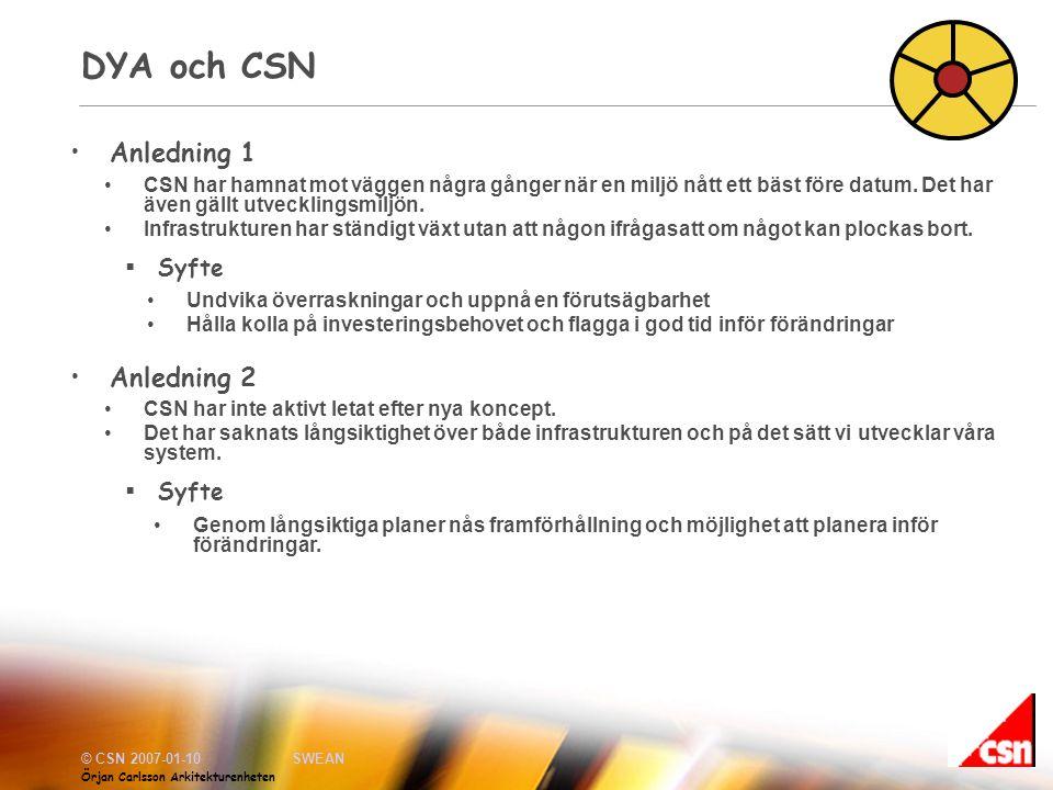 © CSN 2007-01-10SWEAN Örjan Carlsson Arkitekturenheten DYA och CSN •Anledning 1 •CSN har hamnat mot väggen några gånger när en miljö nått ett bäst före datum.