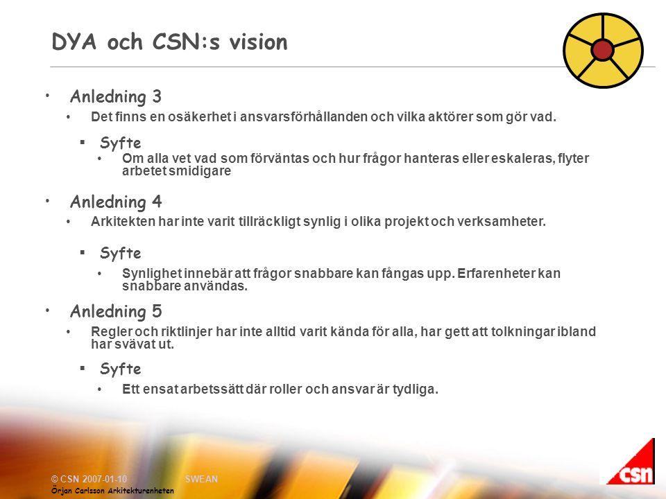 © CSN 2007-01-10SWEAN Örjan Carlsson Arkitekturenheten DYA och CSN:s vision •Anledning 3 •Det finns en osäkerhet i ansvarsförhållanden och vilka aktörer som gör vad.