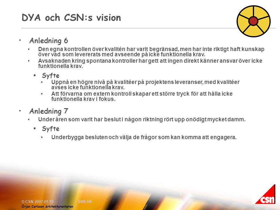 © CSN 2007-01-10SWEAN Örjan Carlsson Arkitekturenheten DYA och CSN:s vision •Anledning 6 •Den egna kontrollen över kvalitén har varit begränsad, men har inte riktigt haft kunskap över vad som levererats med avseende på icke funktionella krav.