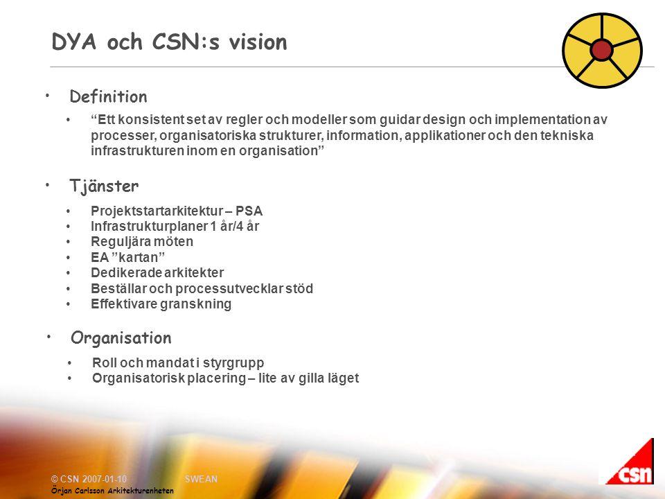 © CSN 2007-01-10SWEAN Örjan Carlsson Arkitekturenheten DYA och CSN:s vision •Definition • Ett konsistent set av regler och modeller som guidar design och implementation av processer, organisatoriska strukturer, information, applikationer och den tekniska infrastrukturen inom en organisation •Tjänster •Projektstartarkitektur – PSA •Infrastrukturplaner 1 år/4 år •Reguljära möten •EA kartan •Dedikerade arkitekter •Beställar och processutvecklar stöd •Effektivare granskning •Organisation •Roll och mandat i styrgrupp •Organisatorisk placering – lite av gilla läget