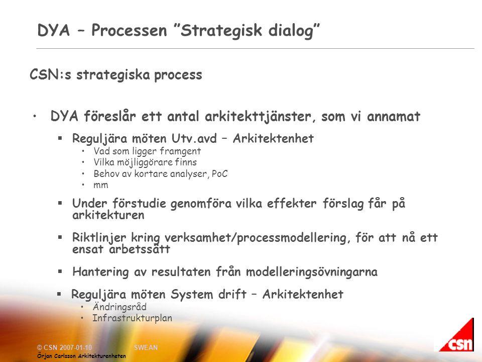 © CSN 2007-01-10SWEAN Örjan Carlsson Arkitekturenheten DYA – Processen Strategisk dialog •DYA föreslår ett antal arkitekttjänster, som vi annamat  Under förstudie genomföra vilka effekter förslag får på arkitekturen  Riktlinjer kring verksamhet/processmodellering, för att nå ett ensat arbetssätt  Hantering av resultaten från modelleringsövningarna CSN:s strategiska process  Reguljära möten Utv.avd – Arkitektenhet •Vad som ligger framgent •Vilka möjliggörare finns •Behov av kortare analyser, PoC •mm  Reguljära möten System drift – Arkitektenhet •Ändringsråd •Infrastrukturplan