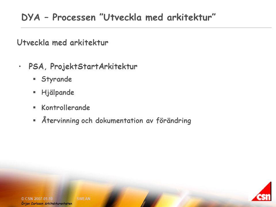 © CSN 2007-01-10SWEAN Örjan Carlsson Arkitekturenheten DYA – Processen Utveckla med arkitektur •PSA, ProjektStartArkitektur  Styrande  Kontrollerande  Återvinning och dokumentation av förändring Utveckla med arkitektur  Hjälpande