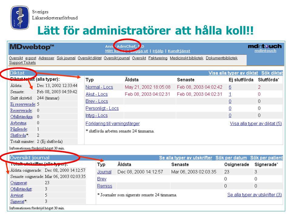 Sveriges Läkarsekreterarförbund Lätt för administratörer att hålla koll!!