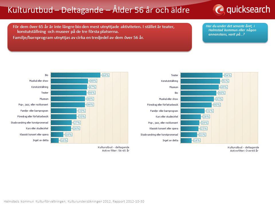 Kulturutbud – Deltagande – Ålder 56 år och äldre Har du under det senaste året, i Halmstad kommun eller någon annanstans, varit på...? För dem över 65
