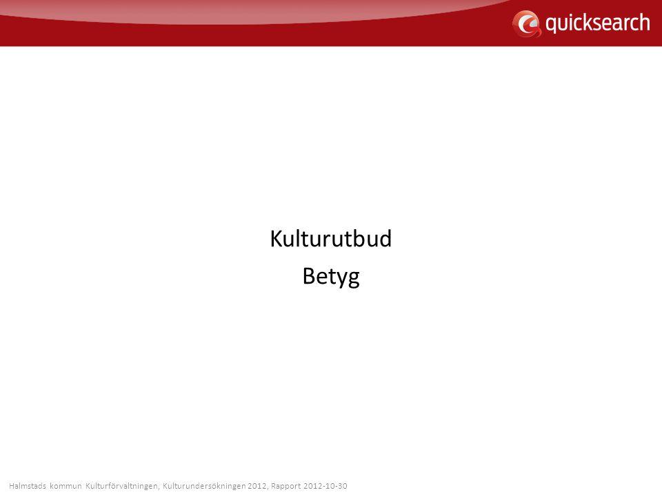 Kulturutbud Betyg Halmstads kommun Kulturförvaltningen, Kulturundersökningen 2012, Rapport 2012-10-30
