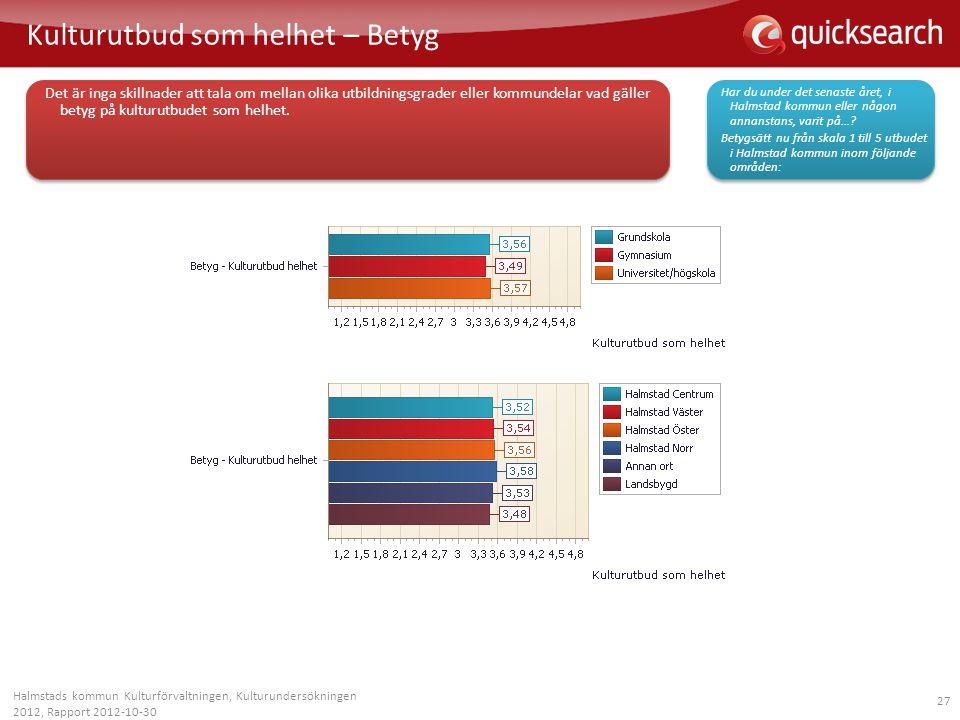 27 Kulturutbud som helhet – Betyg Halmstads kommun Kulturförvaltningen, Kulturundersökningen 2012, Rapport 2012-10-30 Har du under det senaste året, i