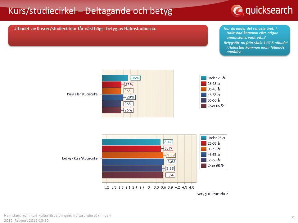 31 Kurs/studiecirkel – Deltagande och betyg Halmstads kommun Kulturförvaltningen, Kulturundersökningen 2012, Rapport 2012-10-30 Utbudet av Kusrer/stud