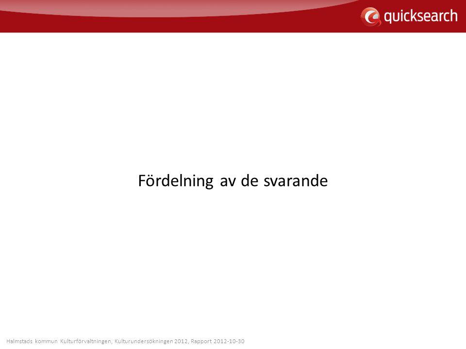 45 Café Rotundan – Kännedom per grupp Halmstads kommun Kulturförvaltningen, Kulturundersökningen 2012, Rapport 2012-10-30 Vilka av dessa ställen i Halmstad känner du till.