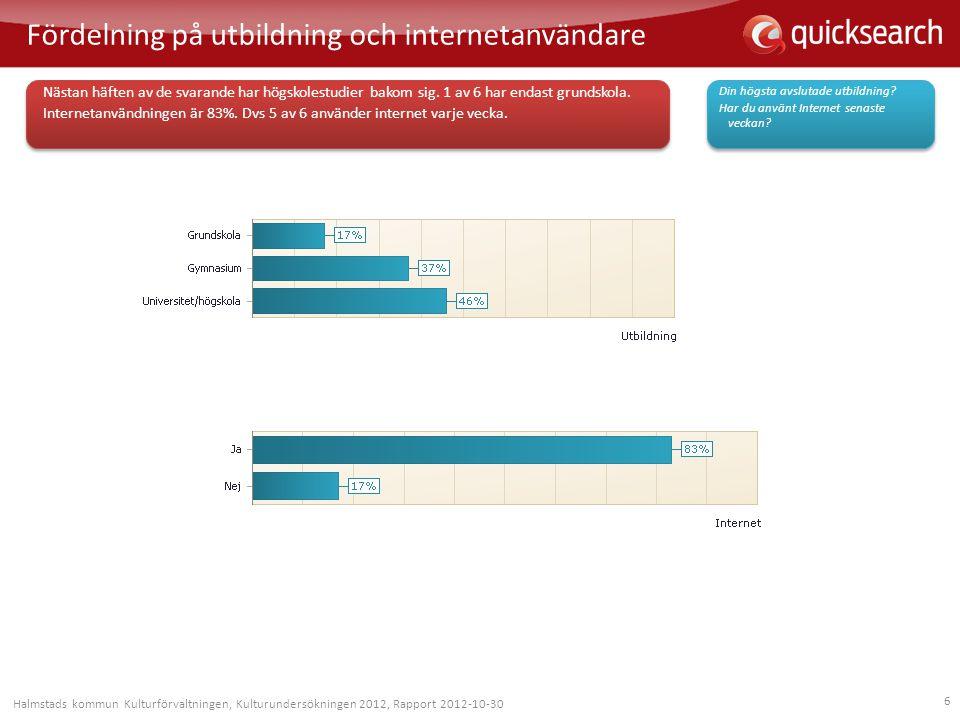 6 Fördelning på utbildning och internetanvändare Nästan häften av de svarande har högskolestudier bakom sig. 1 av 6 har endast grundskola. Internetanv