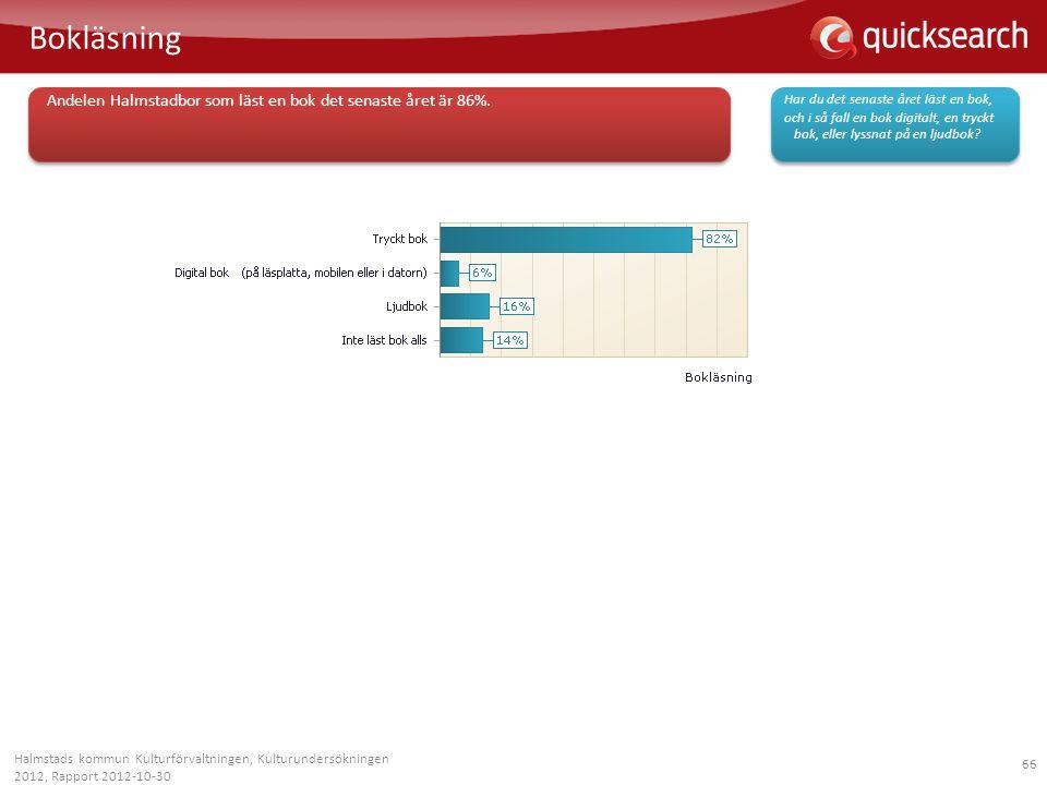 66 Bokläsning Halmstads kommun Kulturförvaltningen, Kulturundersökningen 2012, Rapport 2012-10-30 Andelen Halmstadbor som läst en bok det senaste året