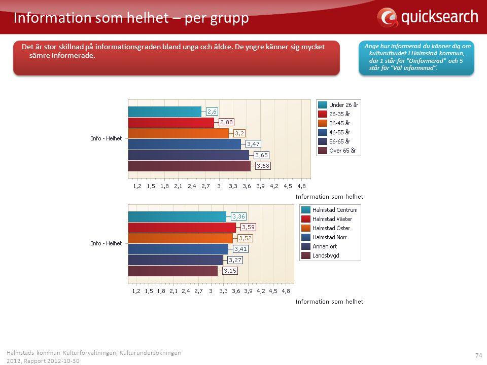 74 Information som helhet – per grupp Halmstads kommun Kulturförvaltningen, Kulturundersökningen 2012, Rapport 2012-10-30 Det är stor skillnad på info