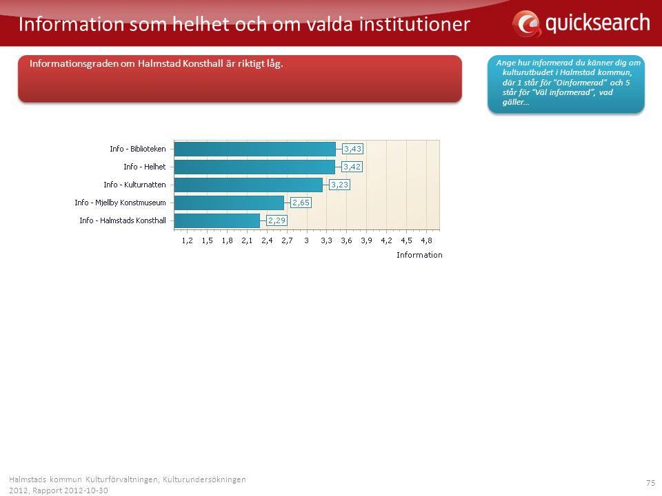 75 Information som helhet och om valda institutioner Halmstads kommun Kulturförvaltningen, Kulturundersökningen 2012, Rapport 2012-10-30 Informationsg