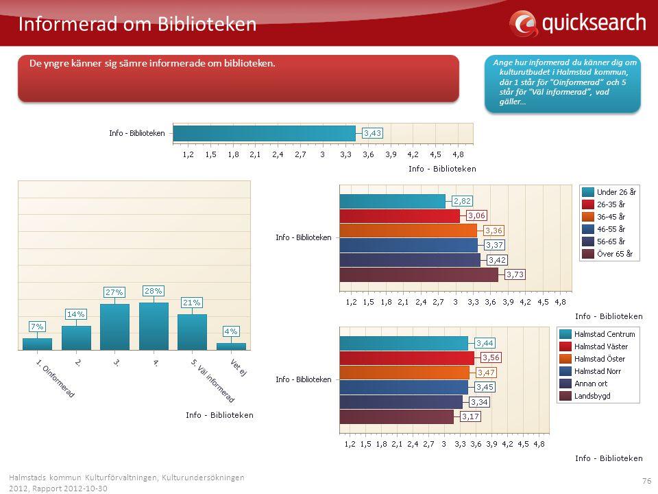 76 Informerad om Biblioteken Halmstads kommun Kulturförvaltningen, Kulturundersökningen 2012, Rapport 2012-10-30 De yngre känner sig sämre informerade