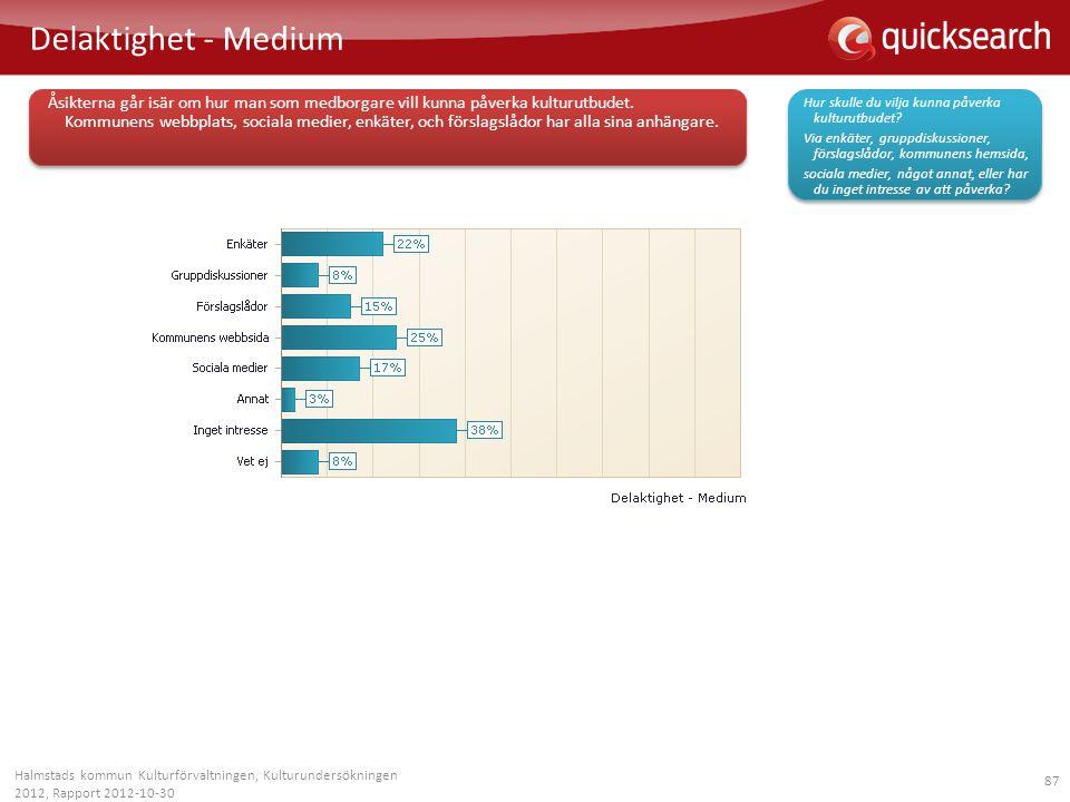 87 Delaktighet - Medium Halmstads kommun Kulturförvaltningen, Kulturundersökningen 2012, Rapport 2012-10-30 Hur skulle du vilja kunna påverka kulturut