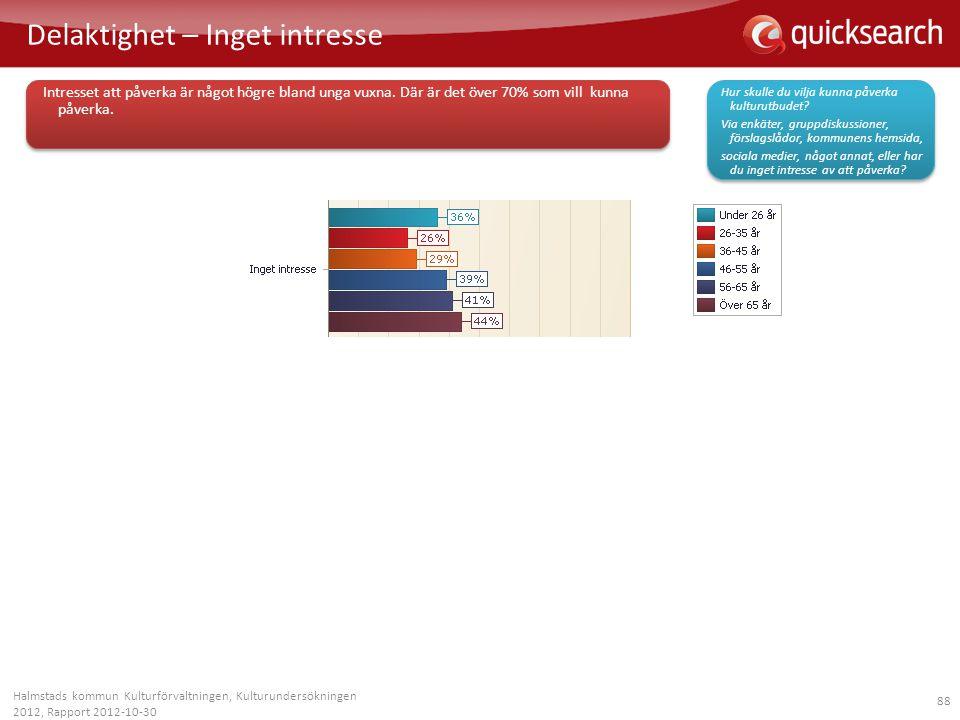 88 Delaktighet – Inget intresse Halmstads kommun Kulturförvaltningen, Kulturundersökningen 2012, Rapport 2012-10-30 Intresset att påverka är något hög