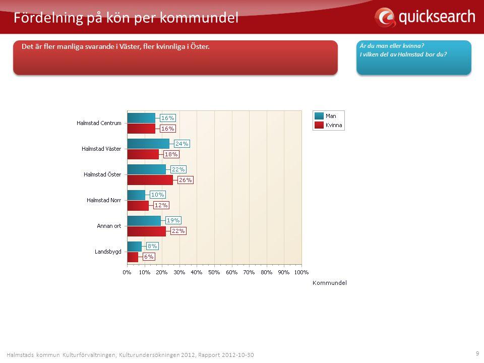 10 Fördelning på utbildning per kommundel Något högre andel högskoleutbildade i Centrum, Norr och Väster.