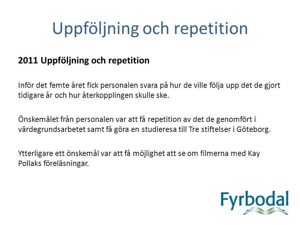 Uppföljning och repetition Vår – Repetition Repetitionen återgavs i form av ett galleri.