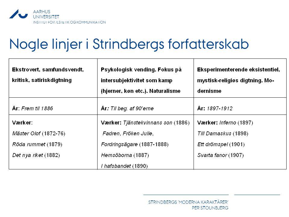 AARHUS UNIVERSITET INSTITUT FOR ÆSTETIK OG KOMMUNIKATION STRINDBERGS MODERNA KARAKTÄRER PER STOUNBJERG Nogle linjer i Strindbergs forfatterskab