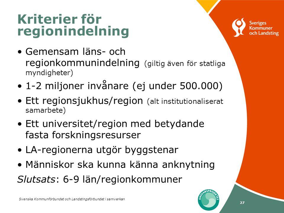 Svenska Kommunförbundet och Landstingsförbundet i samverkan 27 Kriterier för regionindelning •Gemensam läns- och regionkommunindelning (giltig även fö