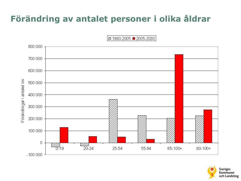 Svenska Kommunförbundet och Landstingsförbundet i samverkan 25 Särskilt yttrande från SKL:s sakkunniga •Miljötillsynen tillhör de tillsynsområden som inte kan komma ifråga att flytta till länsstyrelserna.