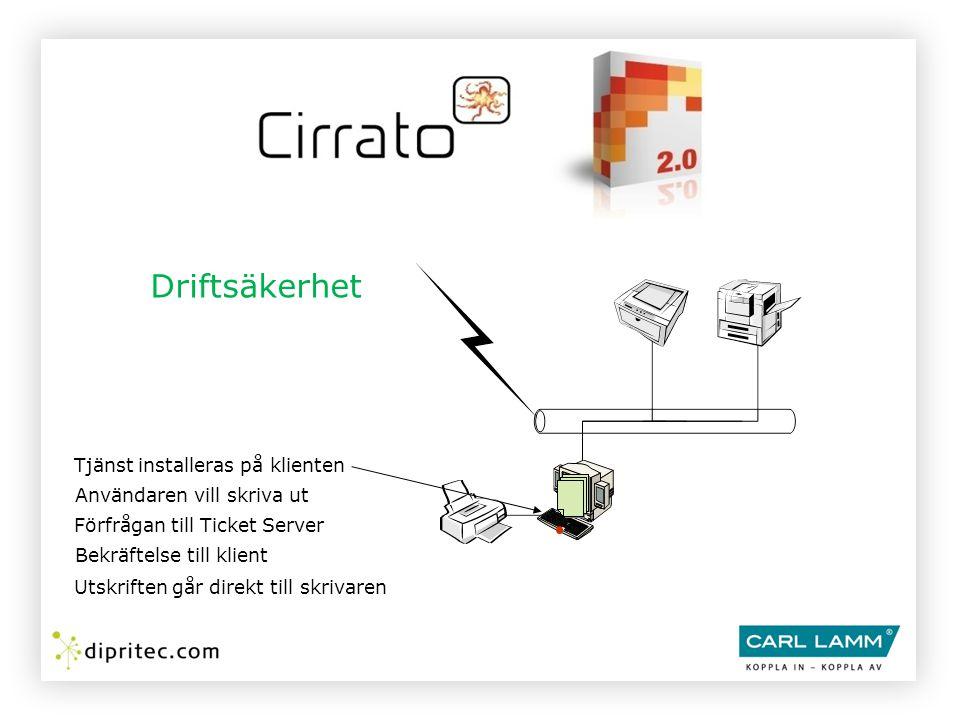 Tjänst installeras på klienten Användaren vill skriva ut Förfrågan till Ticket Server Får jag skriva ut? Rätt version på Drivrutin? Kö hantering! Bekr