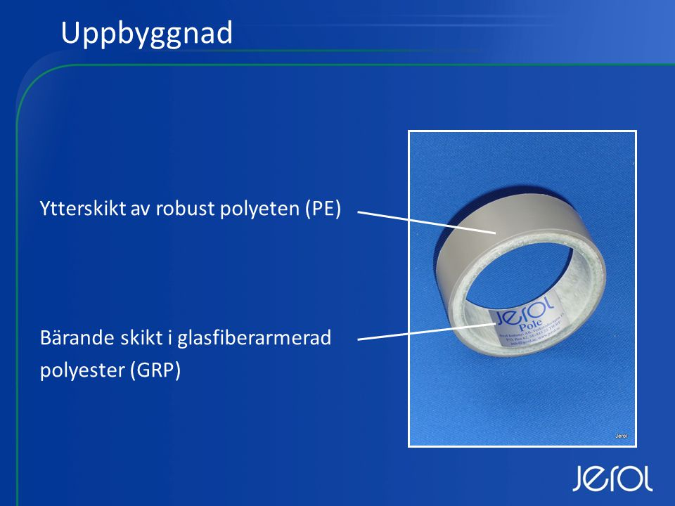 Ytterskikt av robust polyeten (PE) Bärande skikt i glasfiberarmerad polyester (GRP) Uppbyggnad