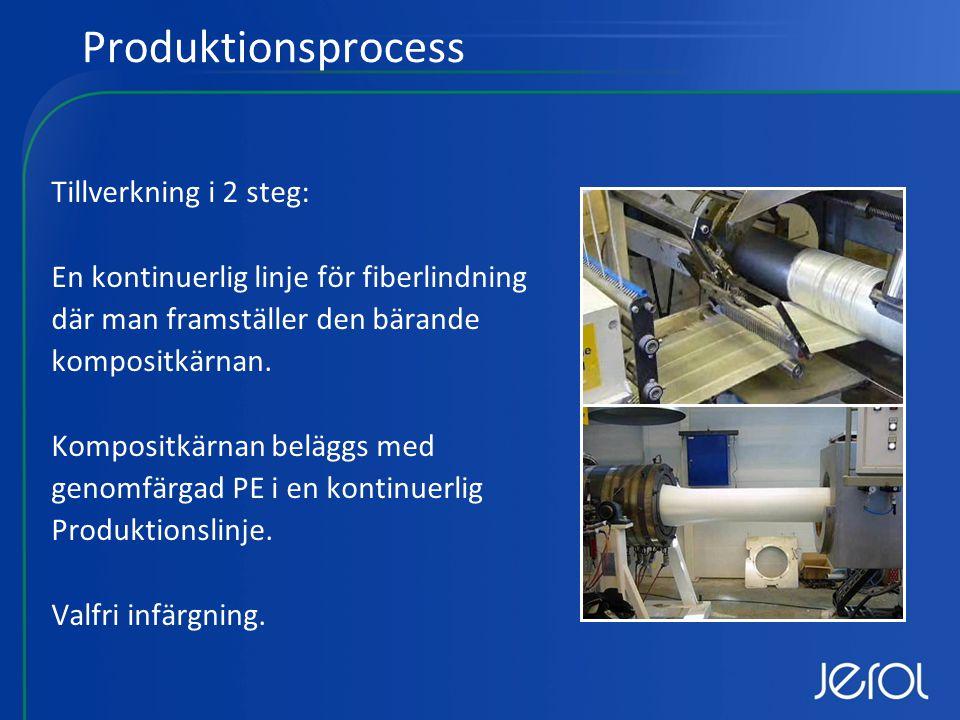 Produktionsprocess Tillverkning i 2 steg: En kontinuerlig linje för fiberlindning där man framställer den bärande kompositkärnan.