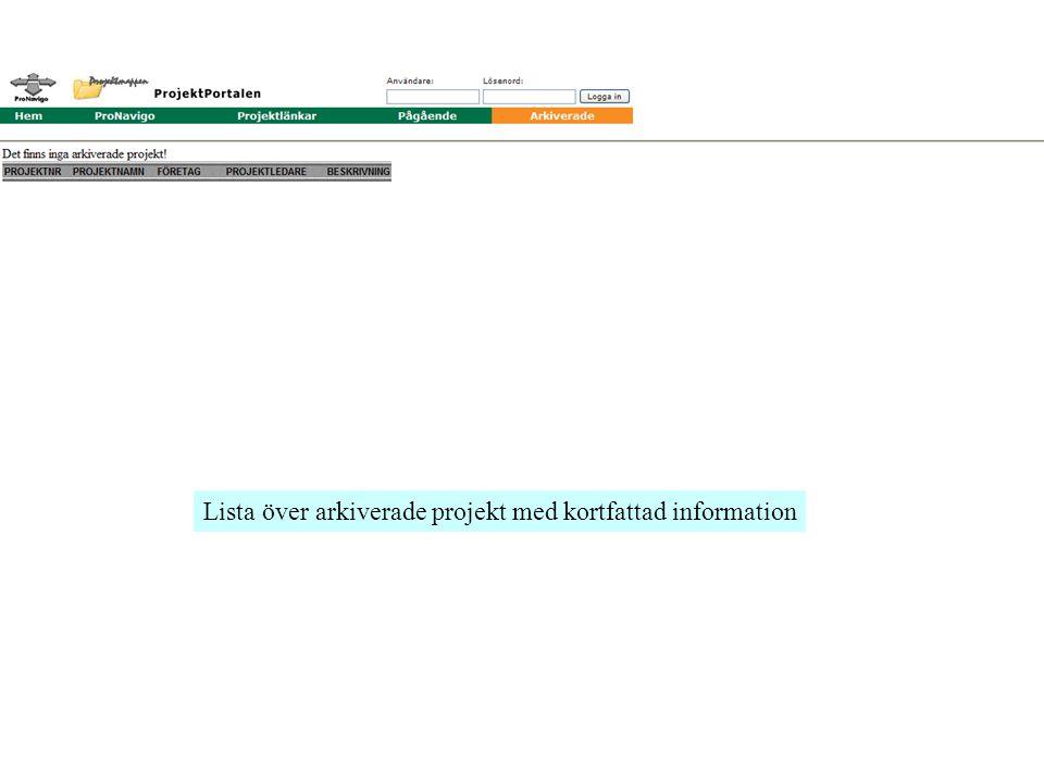 Lista över arkiverade projekt med kortfattad information